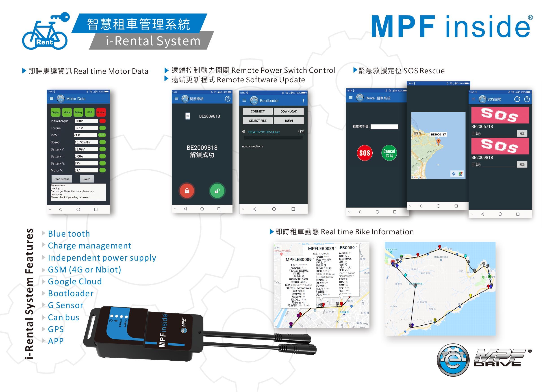 mpf inside